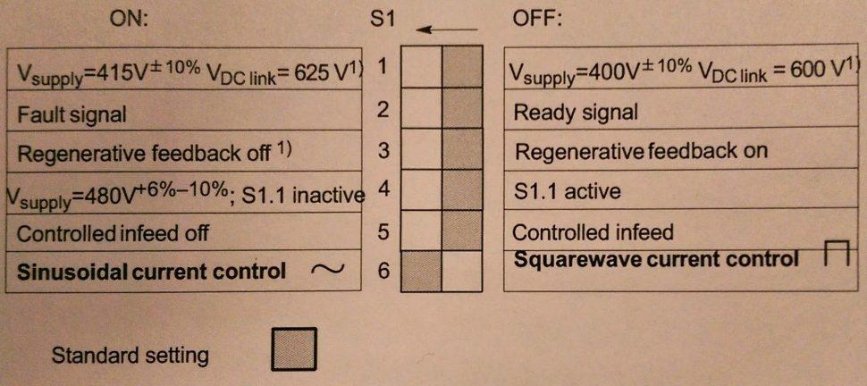 Siemens SimoDrive 611 - S1 Switch Directions