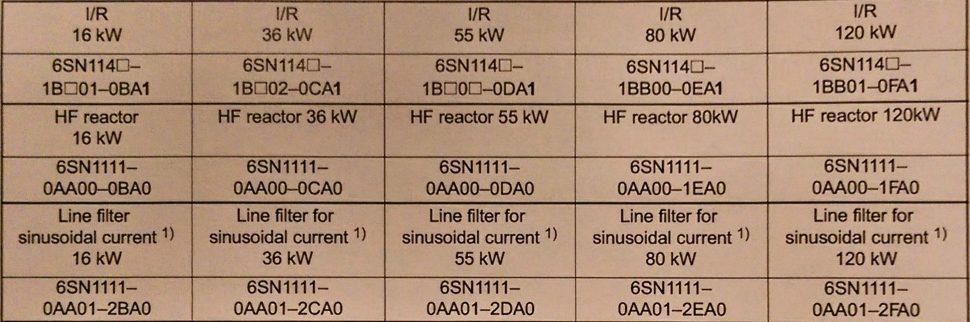 Siemens SimoDrive 611 -Sinusoidal Current